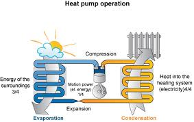 Heat_Pump_Fairfax_VA